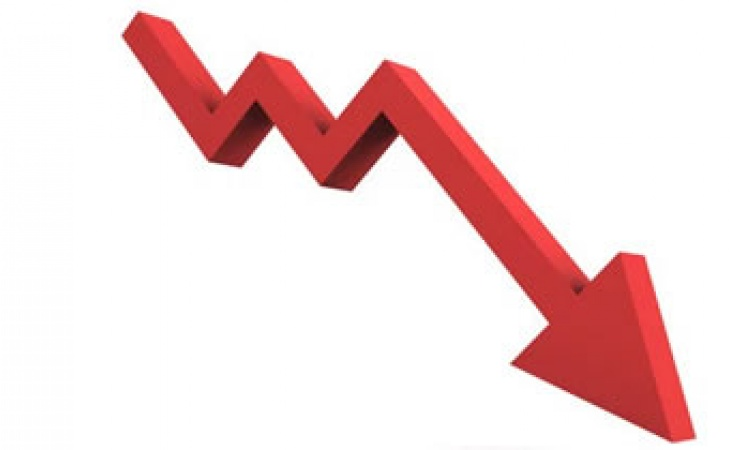 Informe de Jóvenes revela que el 73% de las pymes no sobreviviría más de 3 meses